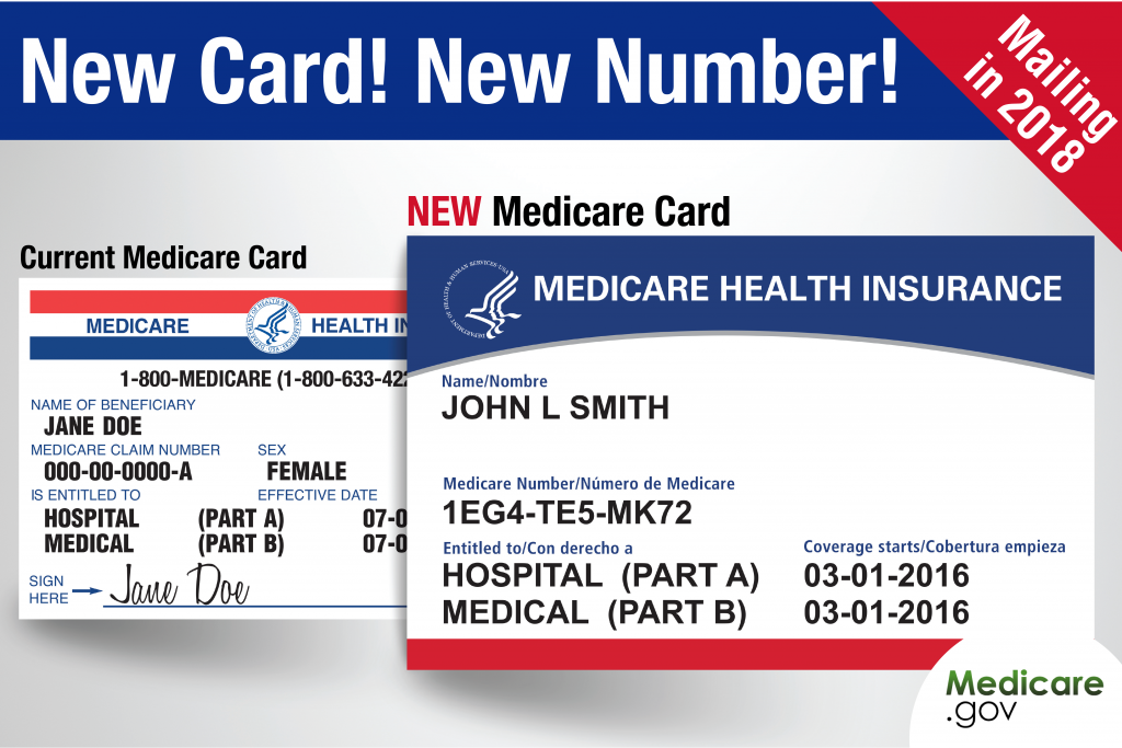 10 Things to Know About your New Medicare Card ...