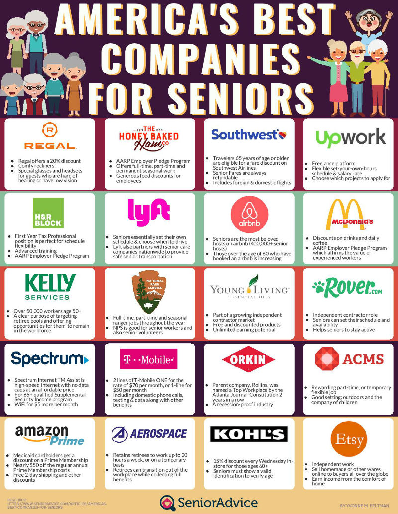 America's Best Companies for Seniors