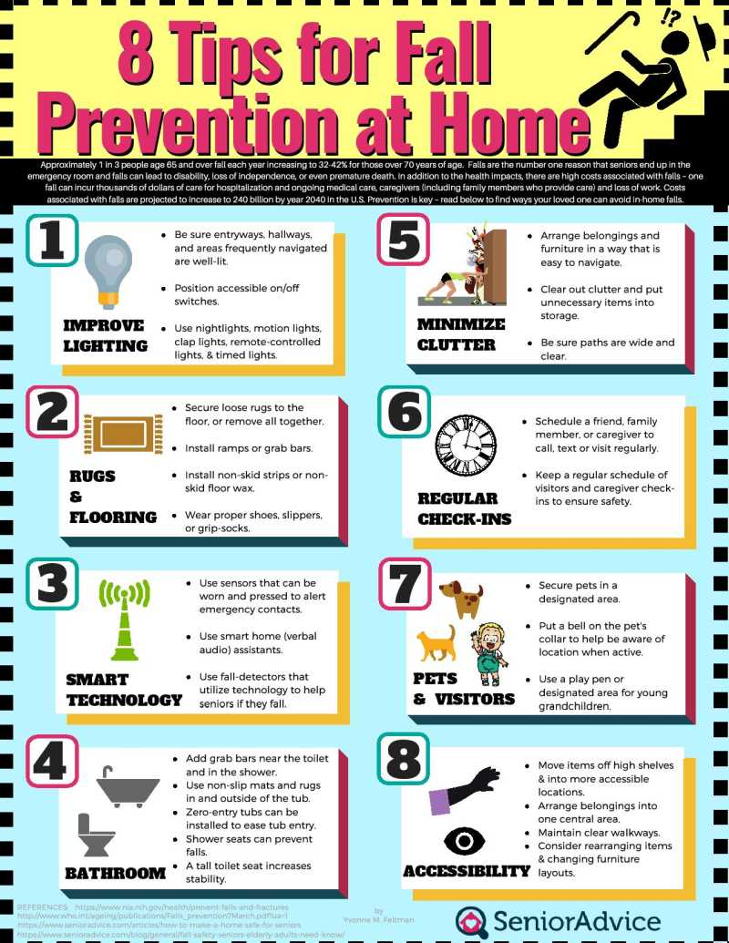 Fall Prevention in Seniors