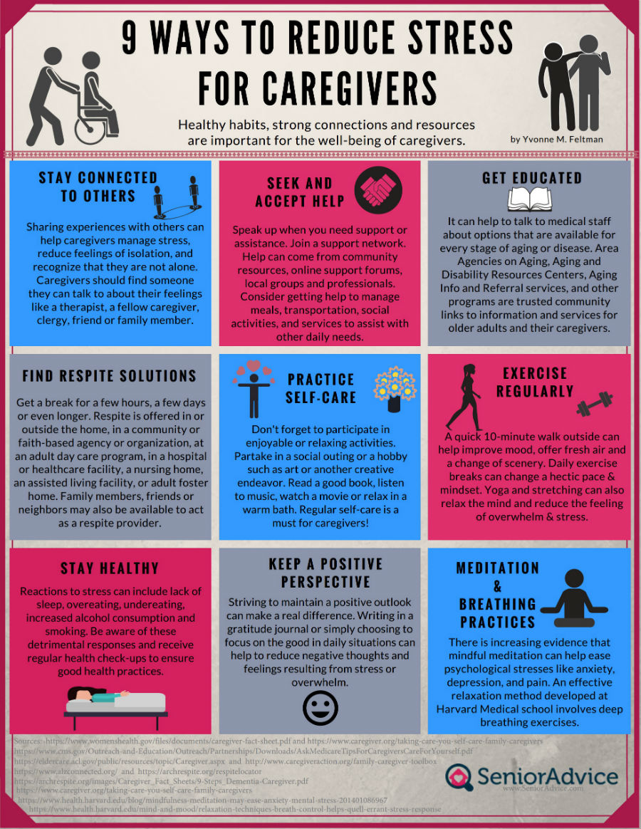 Senior Caregiver Infographic