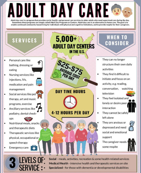 Adult Daycare Infographic